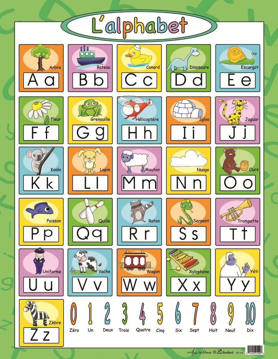 Affiche l 39 alphabet scolart - L alphabet en francais a imprimer ...